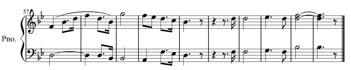 婚礼の合唱        -Bridal Chorus-ピアノ楽譜